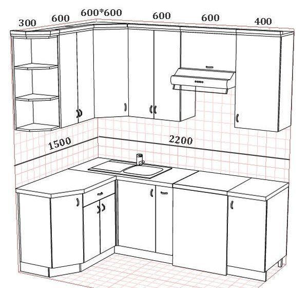 схема кухонного гарнитура с размерами фото